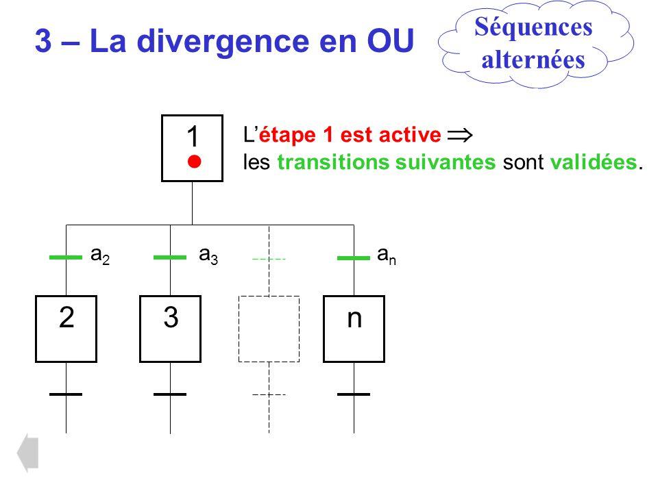 • 3 – La divergence en OU 1 2 3 n Séquences alternées