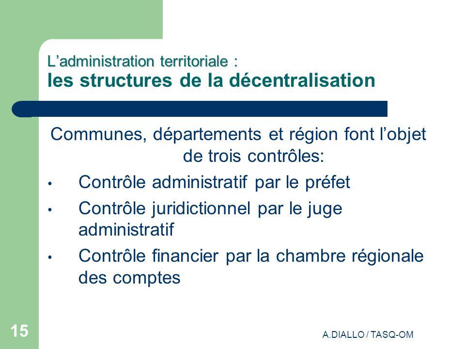 L'administration territoriale : les structures de la décentralisation