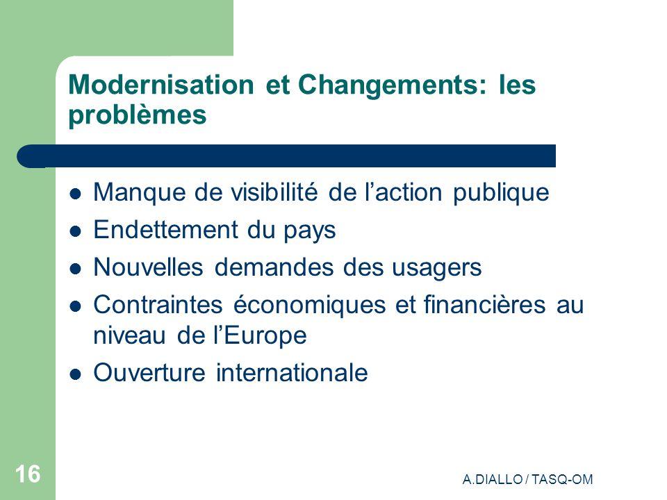 Modernisation et Changements: les problèmes