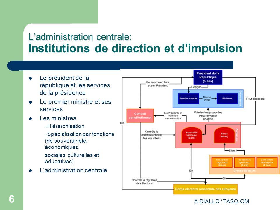 L'administration centrale: Institutions de direction et d'impulsion