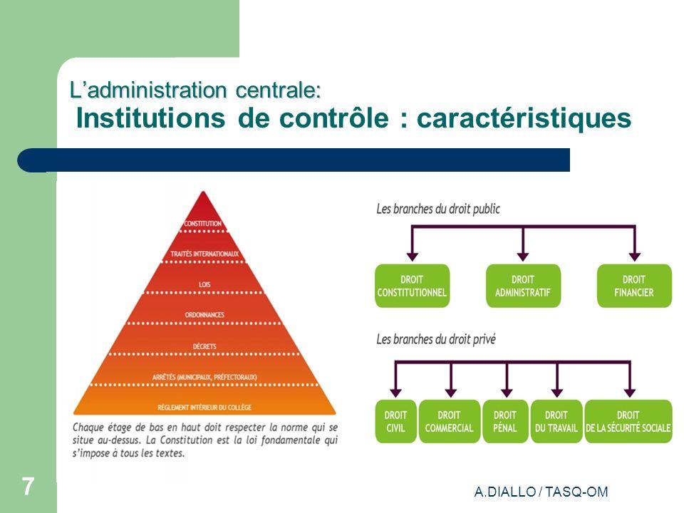 L'administration centrale: Institutions de contrôle : caractéristiques