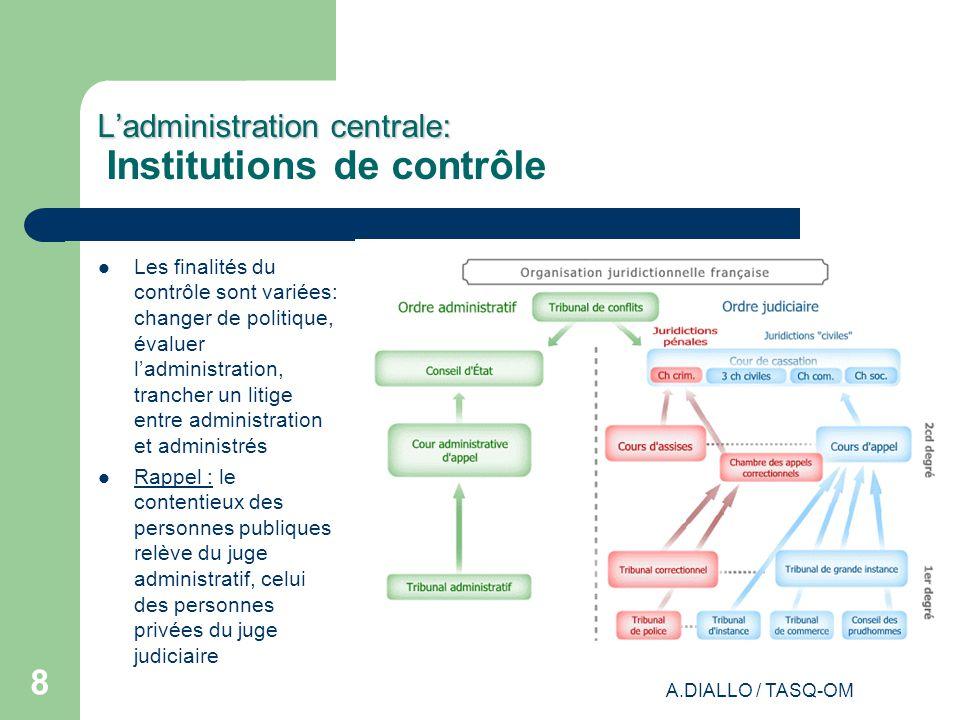 L'administration centrale: Institutions de contrôle
