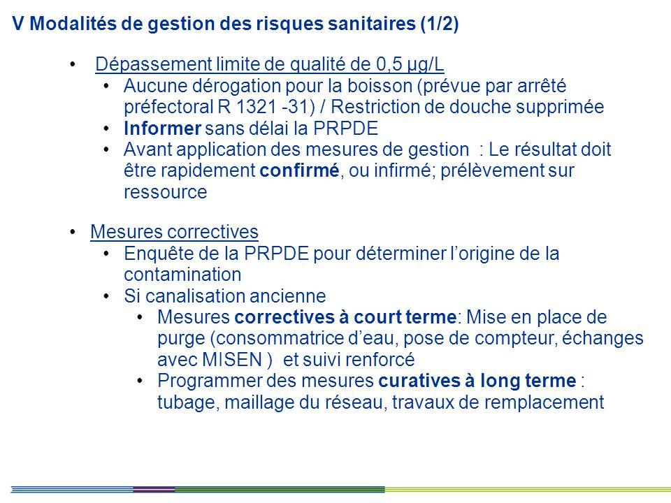 V Modalités de gestion des risques sanitaires (1/2)