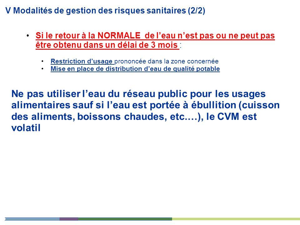 V Modalités de gestion des risques sanitaires (2/2)