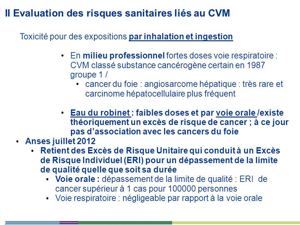 II Evaluation des risques sanitaires liés au CVM