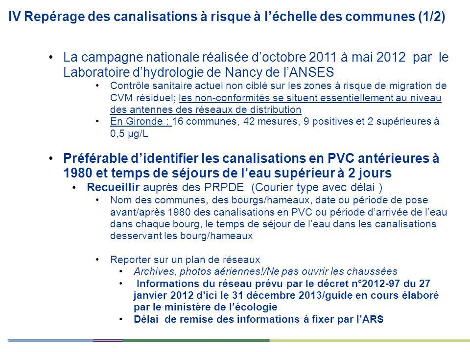 IV Repérage des canalisations à risque à l'échelle des communes (1/2)