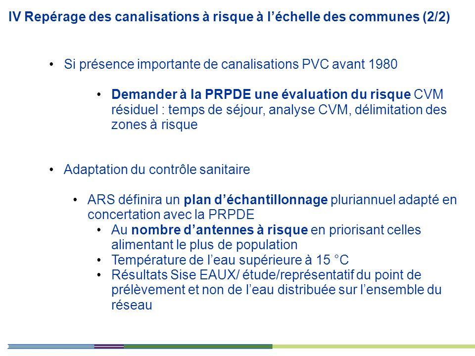 IV Repérage des canalisations à risque à l'échelle des communes (2/2)