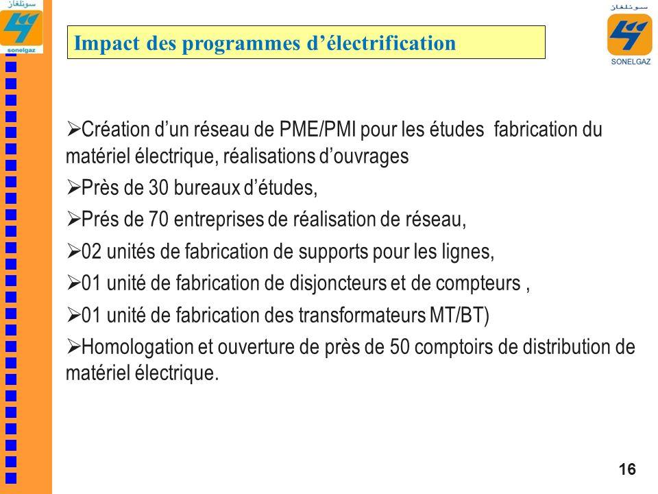 Impact des programmes d'électrification