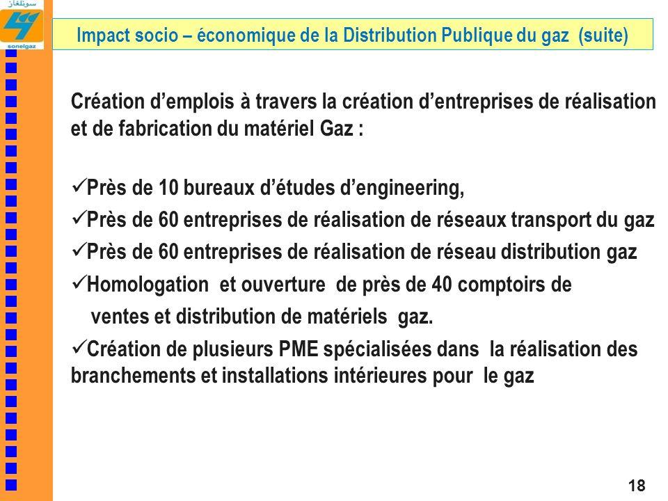 Impact socio – économique de la Distribution Publique du gaz (suite)