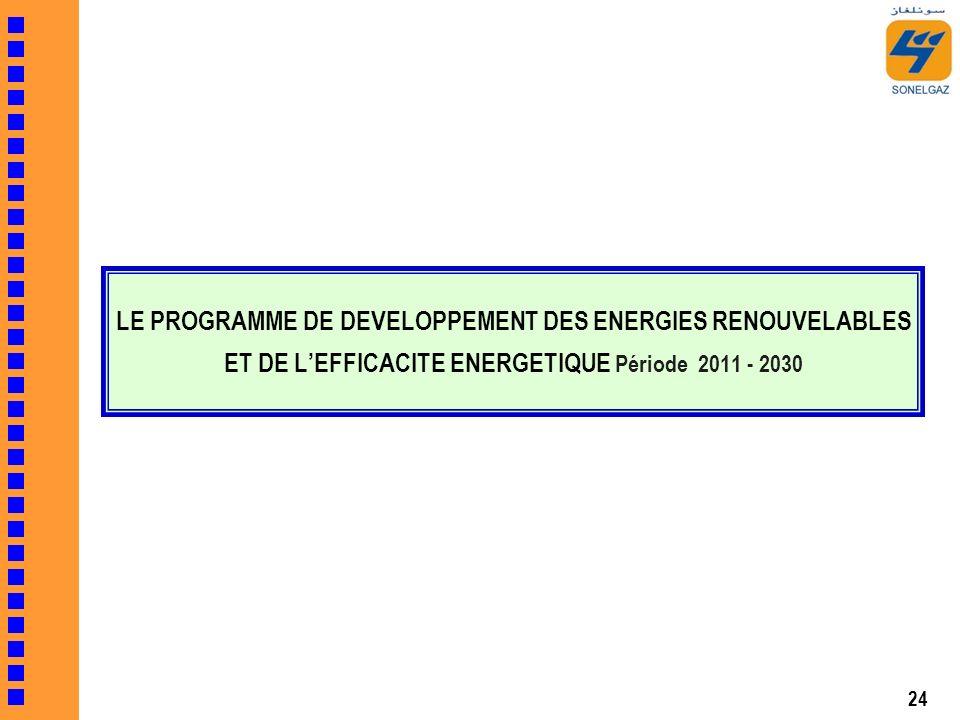 LE PROGRAMME DE DEVELOPPEMENT DES ENERGIES RENOUVELABLES ET DE L'EFFICACITE ENERGETIQUE Période 2011 - 2030