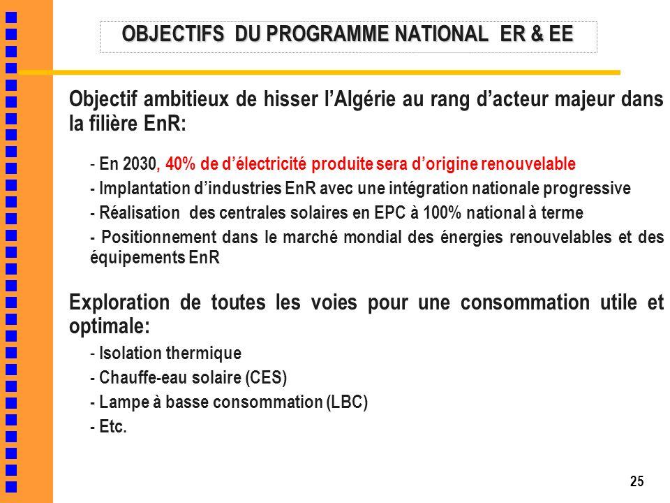 OBJECTIFS DU PROGRAMME NATIONAL ER & EE