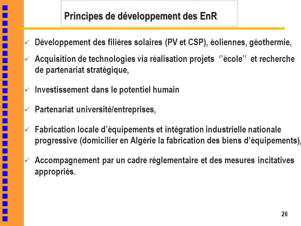 Principes de développement des EnR