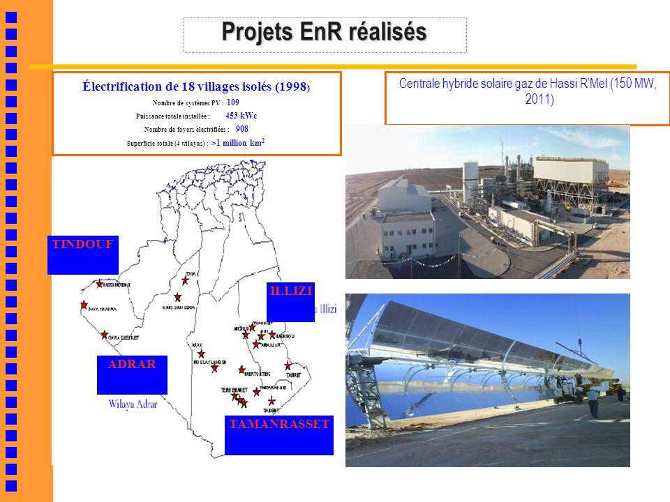 Projets EnR réalisés Électrification de 18 villages isolés (1998)