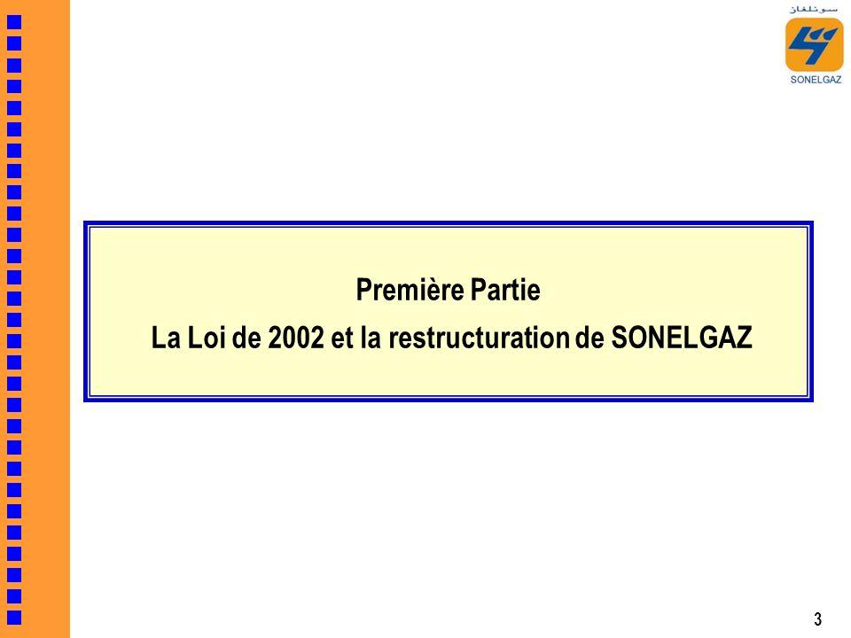 Première Partie La Loi de 2002 et la restructuration de SONELGAZ