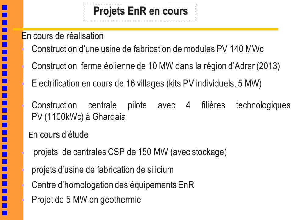 Projets EnR en cours En cours de réalisation