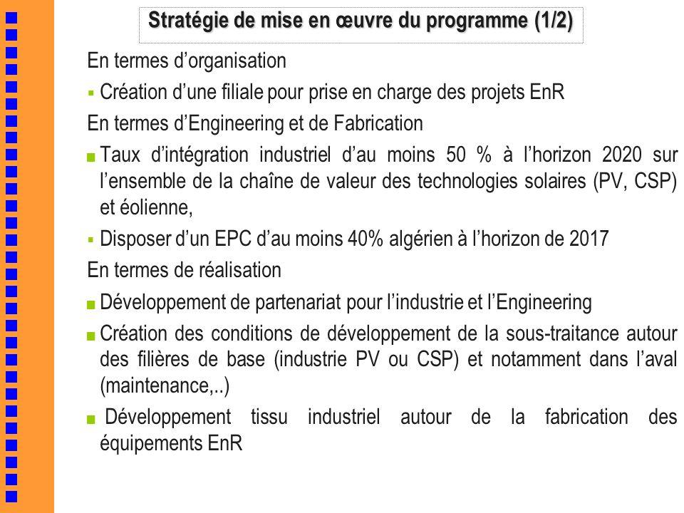 Stratégie de mise en œuvre du programme (1/2)