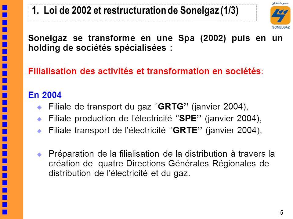 1. Loi de 2002 et restructuration de Sonelgaz (1/3)