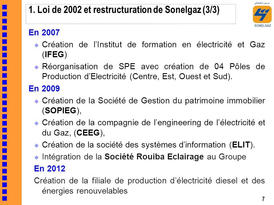 1. Loi de 2002 et restructuration de Sonelgaz (3/3)