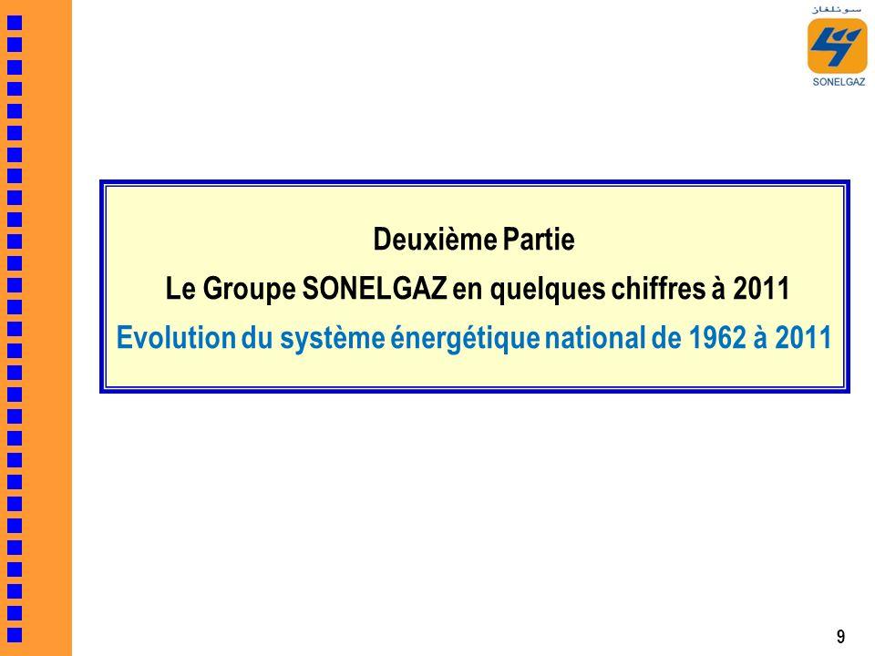 Deuxième Partie Le Groupe SONELGAZ en quelques chiffres à 2011 Evolution du système énergétique national de 1962 à 2011