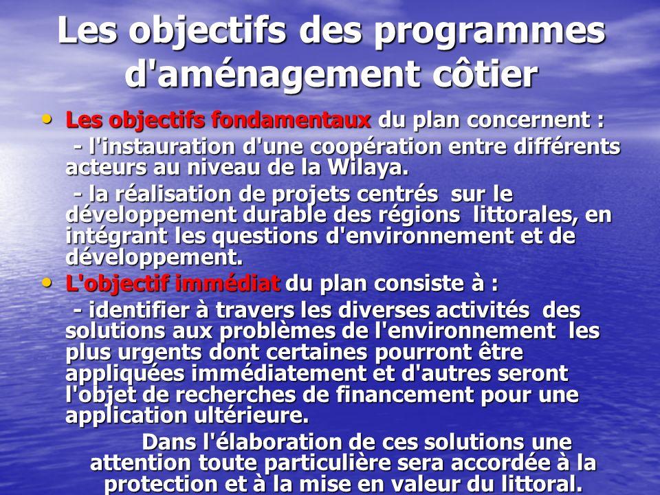 Les objectifs des programmes d aménagement côtier