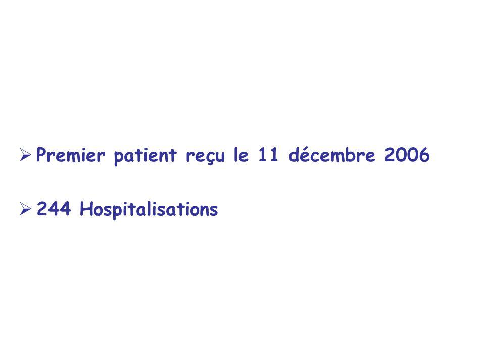 Premier patient reçu le 11 décembre 2006