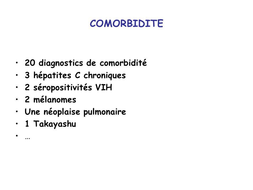 COMORBIDITE 20 diagnostics de comorbidité 3 hépatites C chroniques