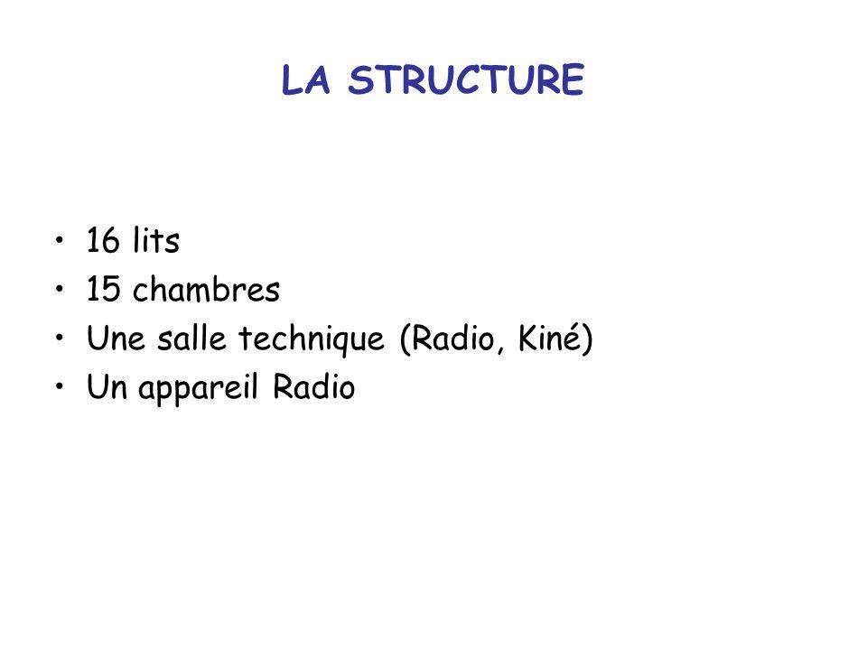LA STRUCTURE 16 lits 15 chambres Une salle technique (Radio, Kiné)