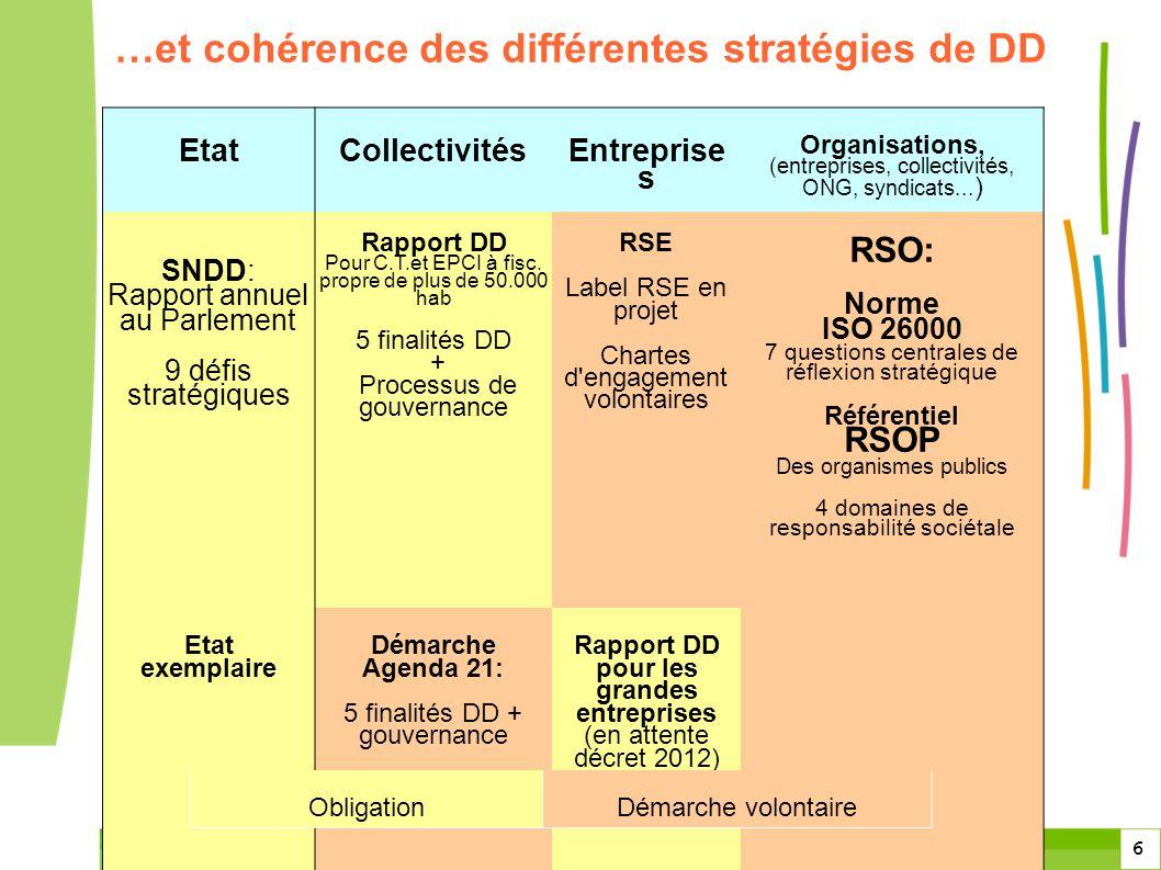 …et cohérence des différentes stratégies de DD
