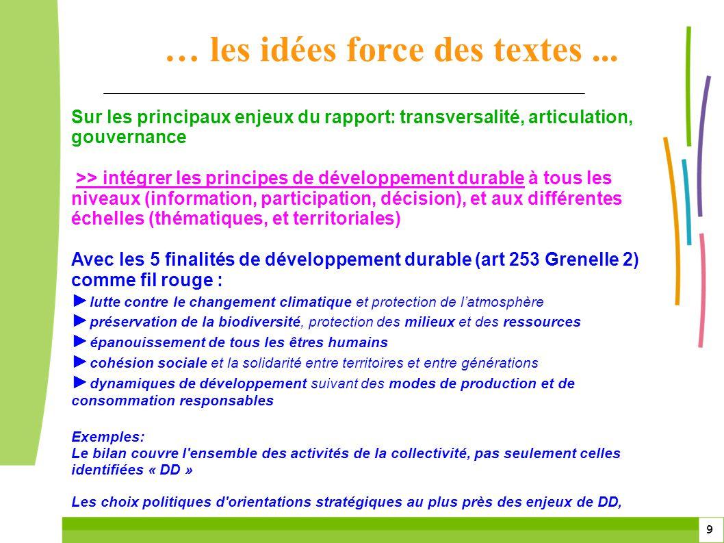 … les idées force des textes ...