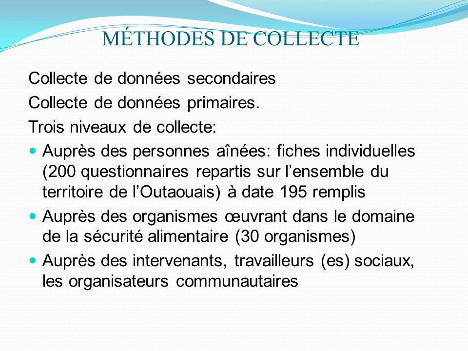 MÉTHODES DE COLLECTE Collecte de données secondaires