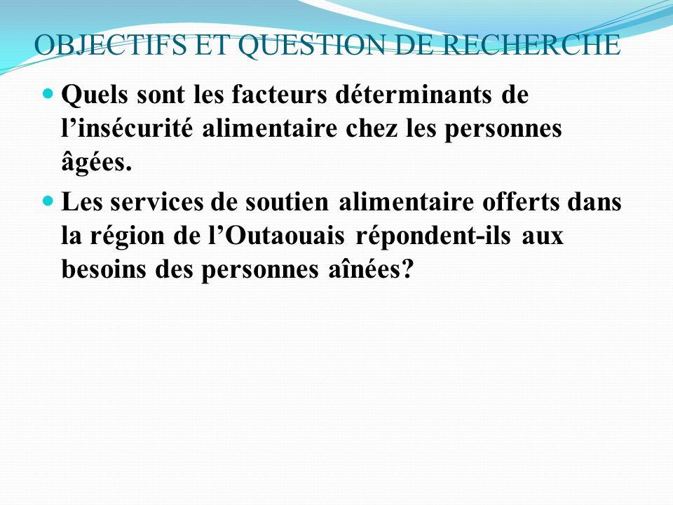 OBJECTIFS ET QUESTION DE RECHERCHE
