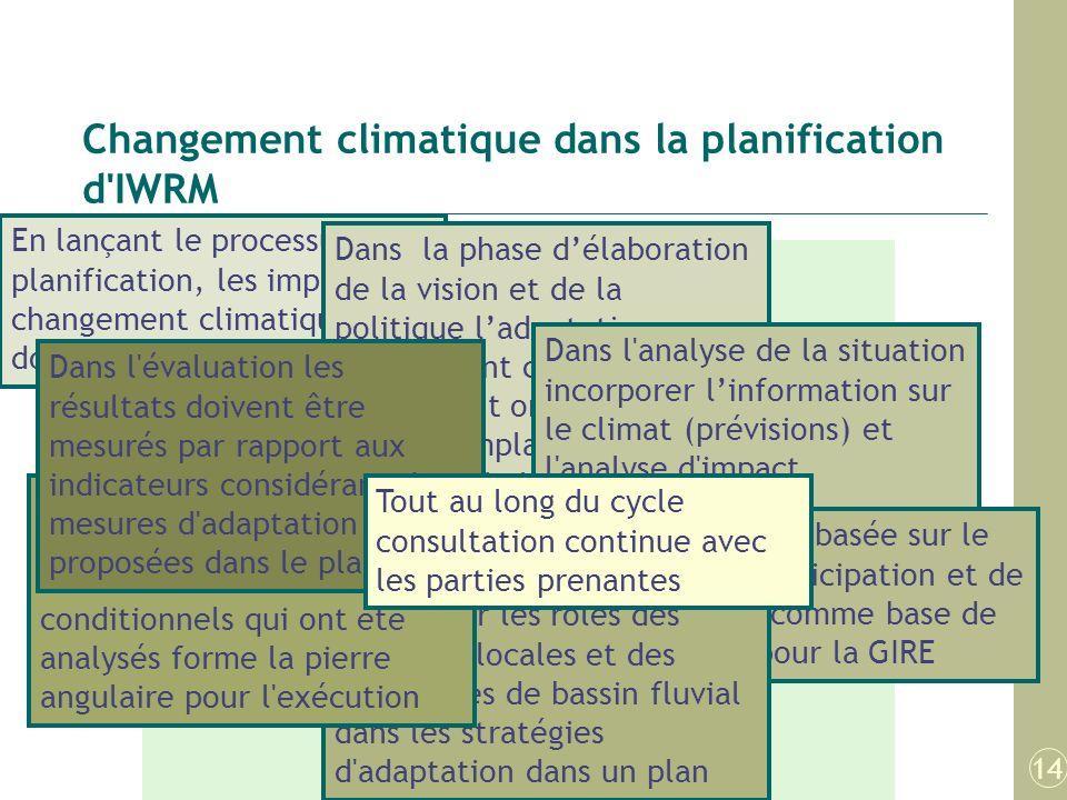Changement climatique dans la planification d IWRM