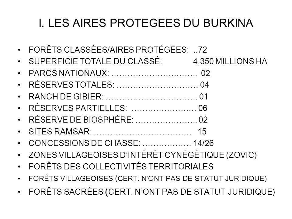 I. LES AIRES PROTEGEES DU BURKINA