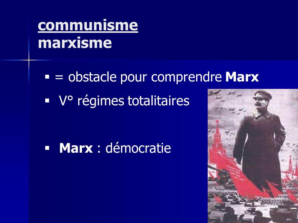 communisme marxisme = obstacle pour comprendre Marx