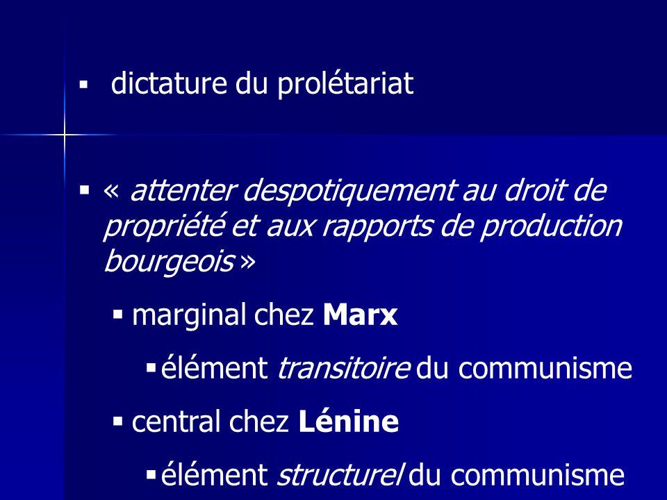 élément transitoire du communisme central chez Lénine