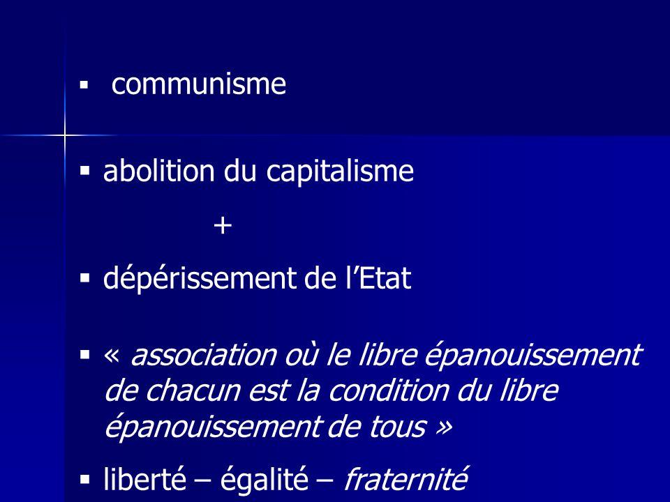 abolition du capitalisme + dépérissement de l'Etat
