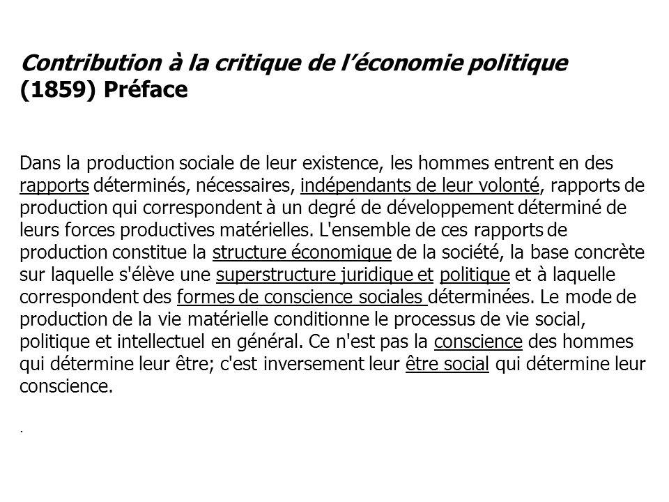 Contribution à la critique de l'économie politique (1859) Préface