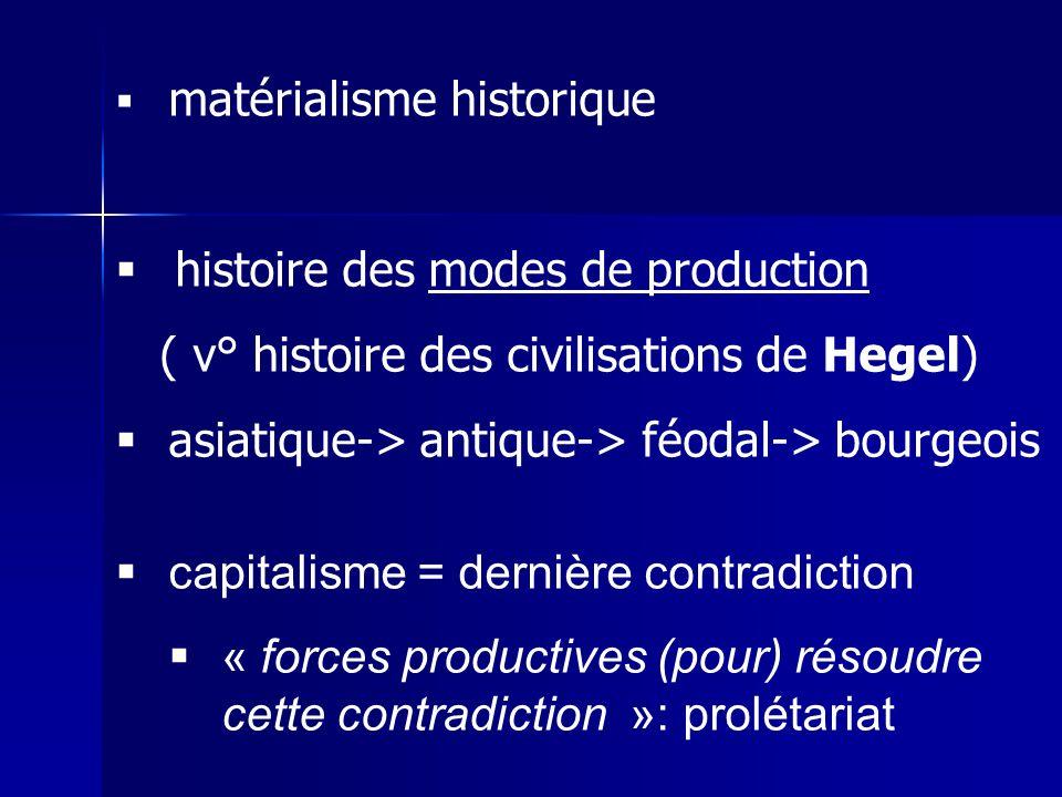 histoire des modes de production
