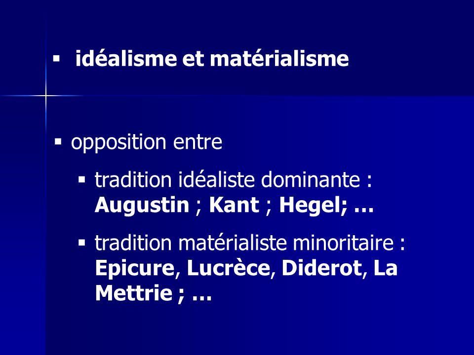 idéalisme et matérialisme