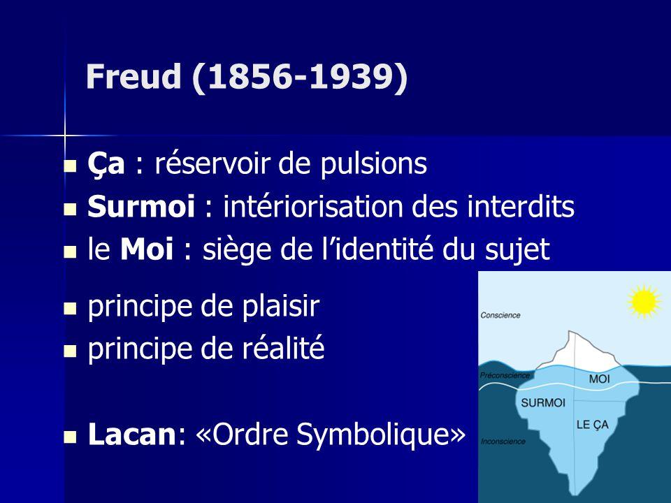 Freud (1856-1939) Ça : réservoir de pulsions