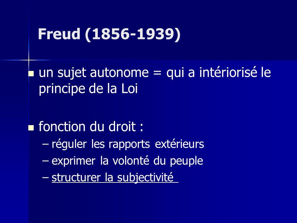 Freud (1856-1939) un sujet autonome = qui a intériorisé le principe de la Loi. fonction du droit :