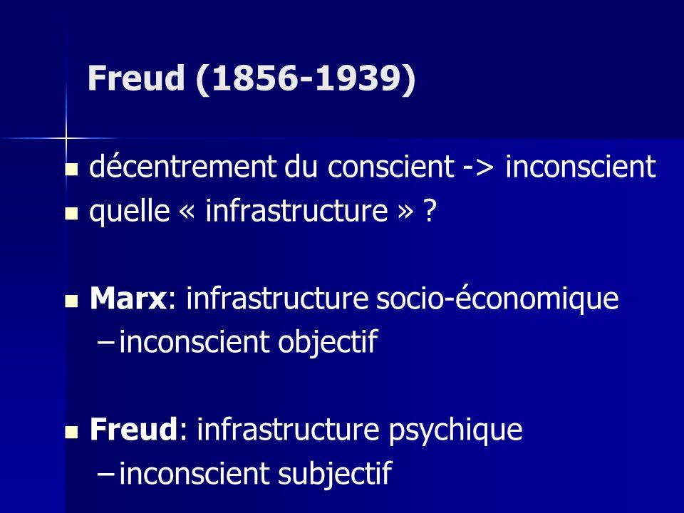 Freud (1856-1939) décentrement du conscient -> inconscient