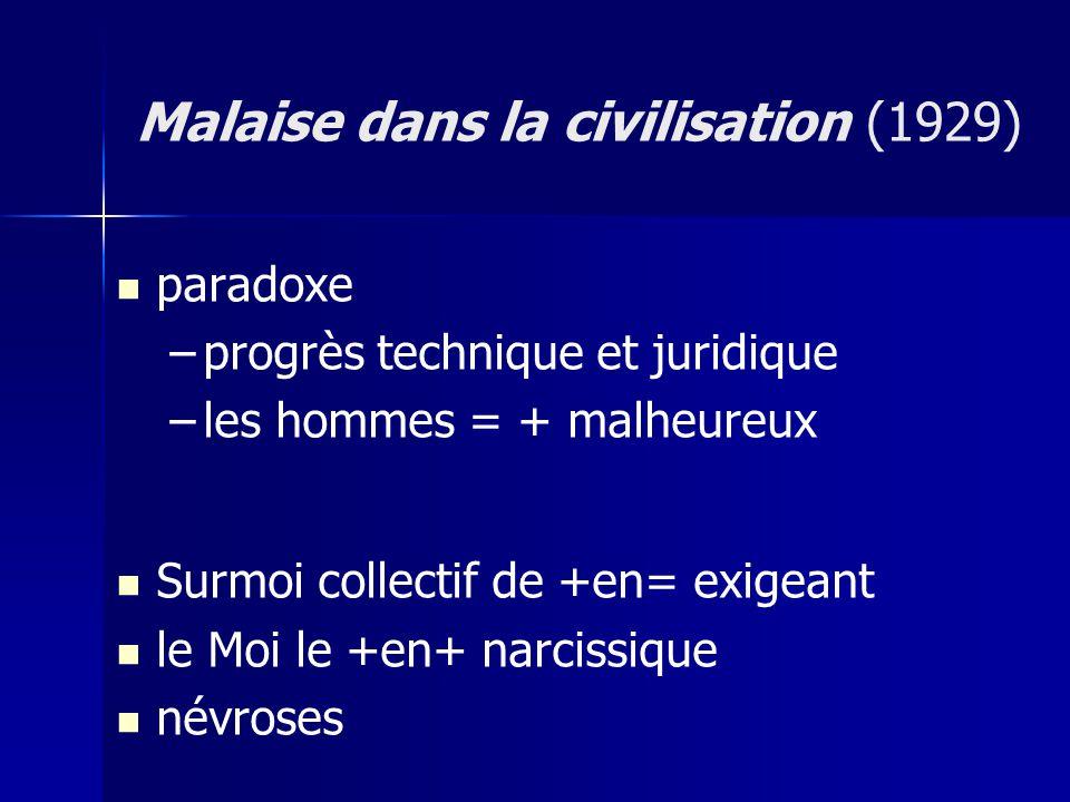 Malaise dans la civilisation (1929)