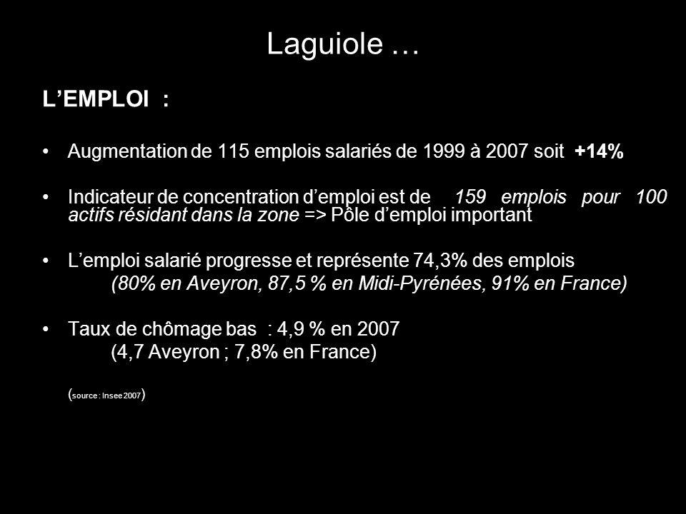 Laguiole … L'EMPLOI : Augmentation de 115 emplois salariés de 1999 à 2007 soit +14%