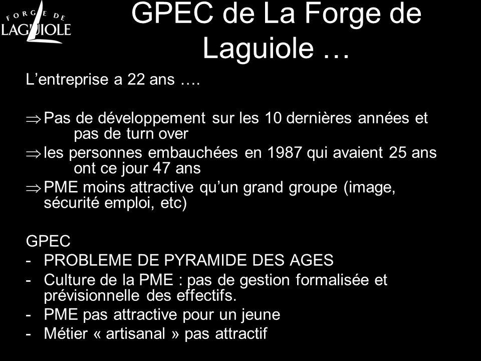 GPEC de La Forge de Laguiole …
