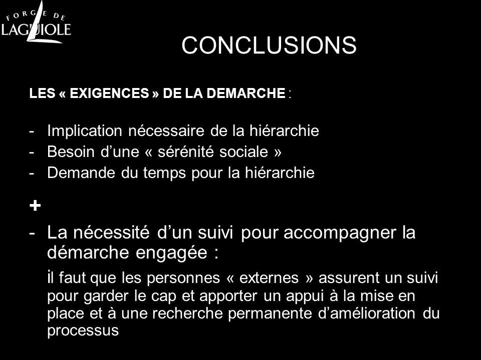 CONCLUSIONS LES « EXIGENCES » DE LA DEMARCHE : Implication nécessaire de la hiérarchie. Besoin d'une « sérénité sociale »