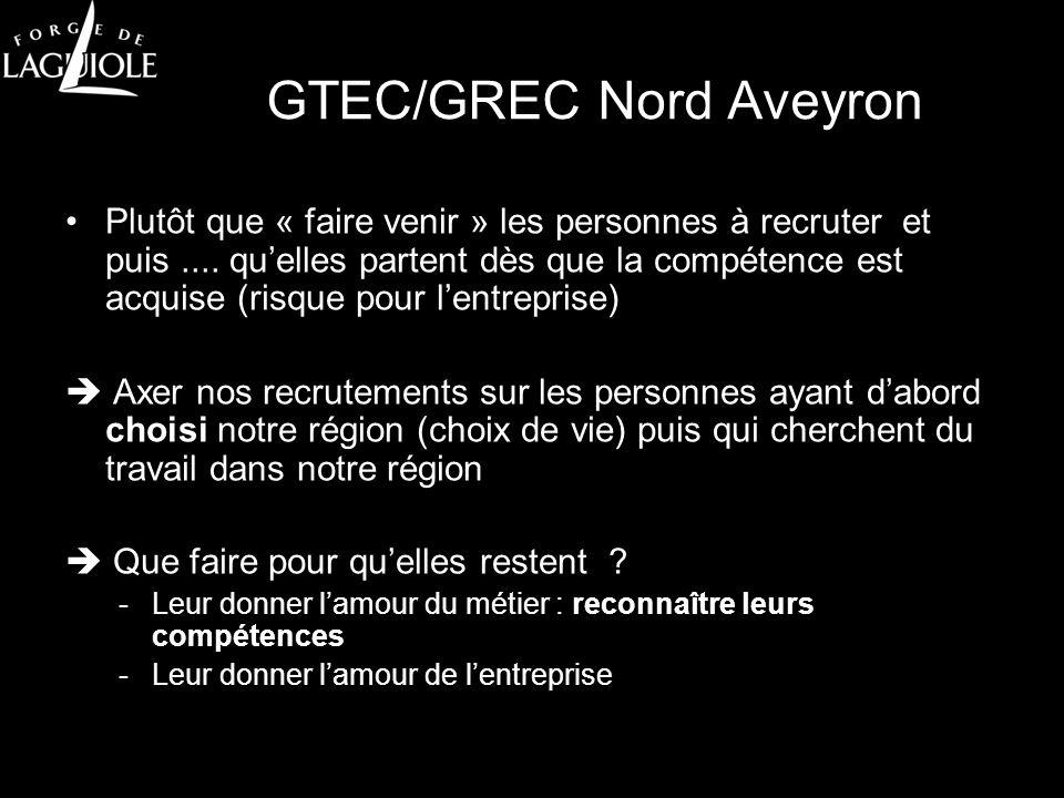GTEC/GREC Nord Aveyron