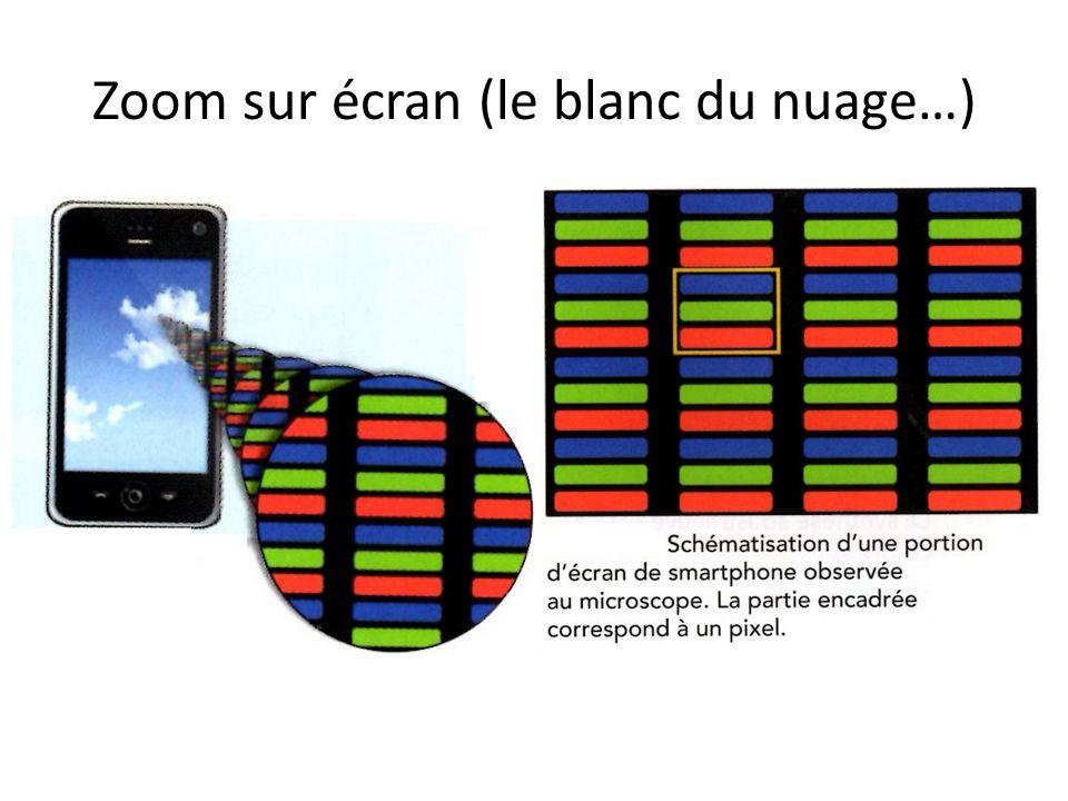 Zoom sur écran (le blanc du nuage…)