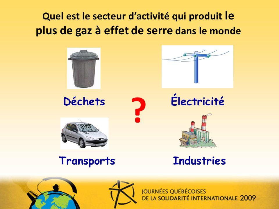 Quel est le secteur d'activité qui produit le plus de gaz à effet de serre dans le monde