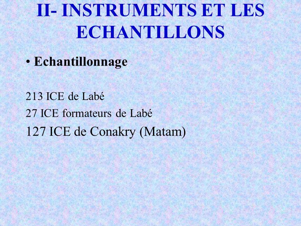II- INSTRUMENTS ET LES ECHANTILLONS